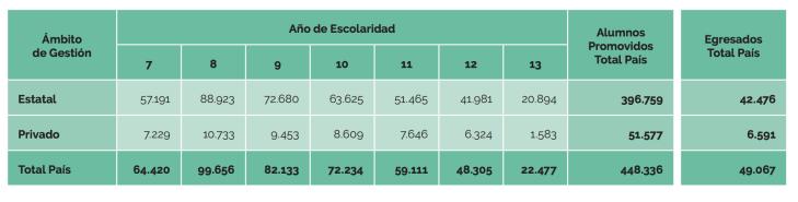 Escuela Técnica Secundaria - Año 2014